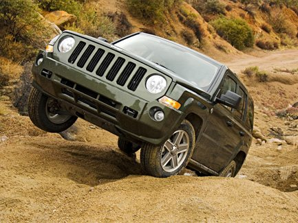 TEST DRIVE: Jeep Patriot Sport